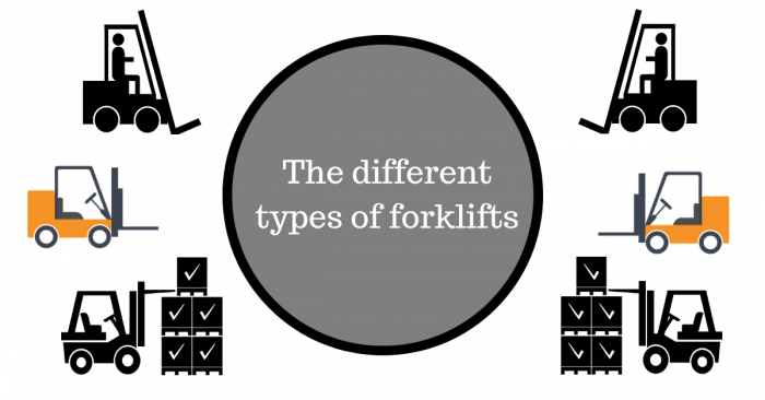 The different types of forklifts